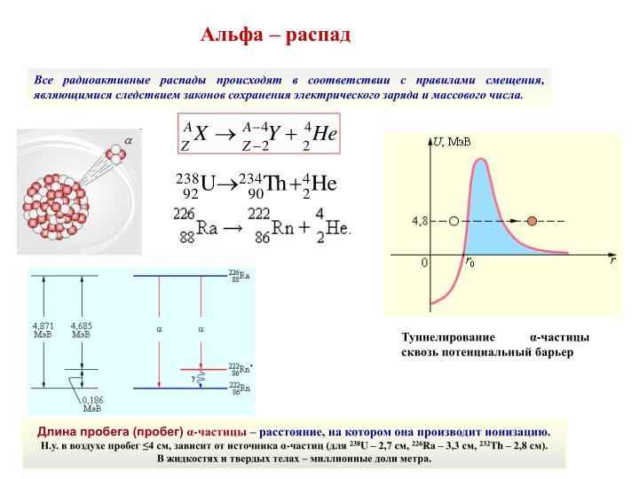 Туннелирование α-частицы сквозь потенциальный барьер