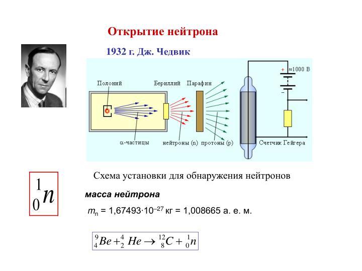 1932г. Дж. Чедвик