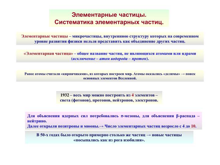 Элементарные частицы. Систематика элементарных частиц.