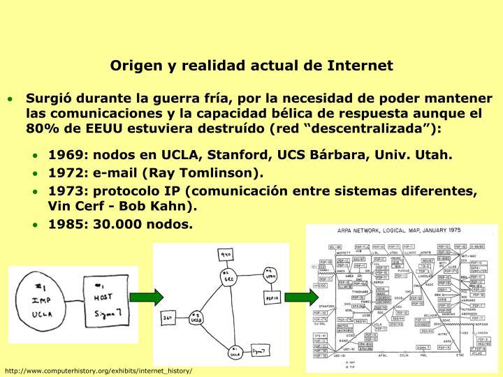 Origen y realidad actual de Internet