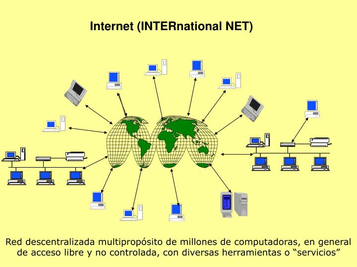 Internet (INTERnational NET)