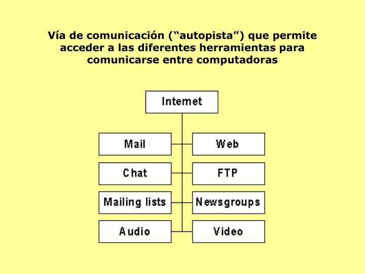"""Vía de comunicación (""""autopista"""") que permite acceder a las diferentes herramientas para comunicarse entre computadoras"""