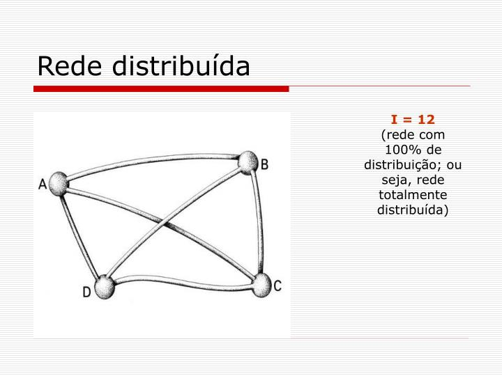 Rede distribuída