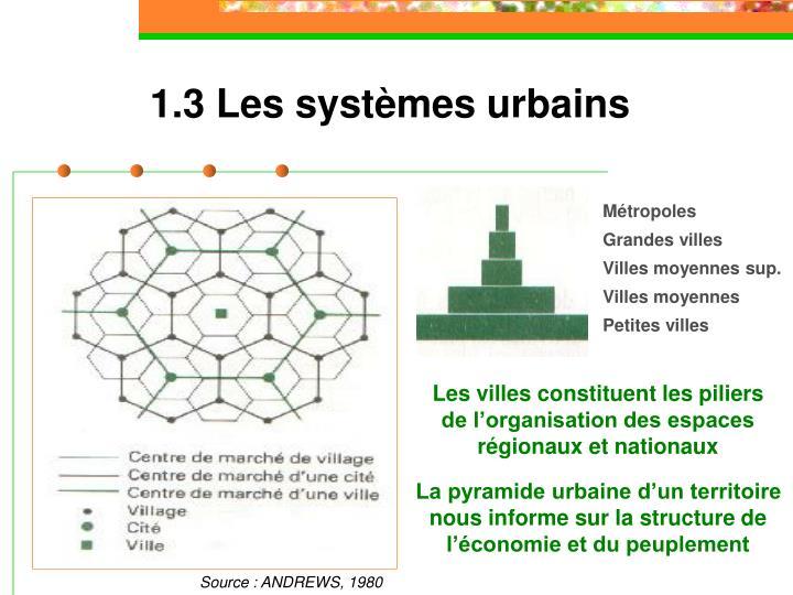 1.3 Les systèmes urbains