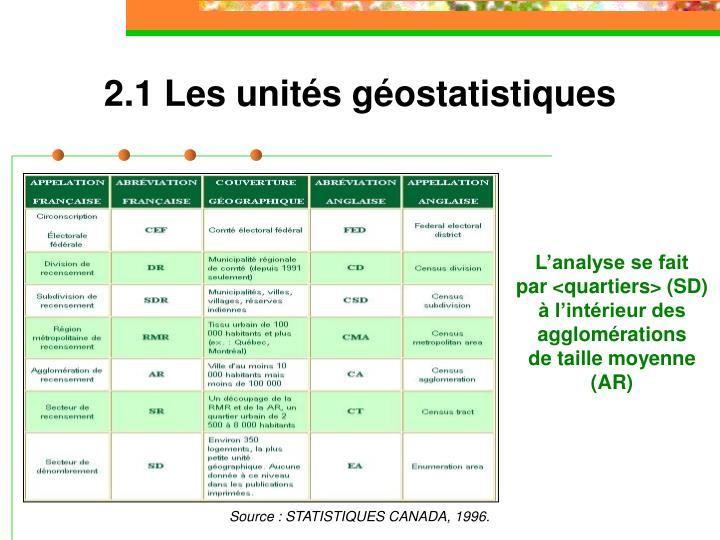 2.1 Les unités géostatistiques