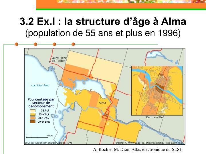 3.2 Ex.I : la structure d'âge à Alma