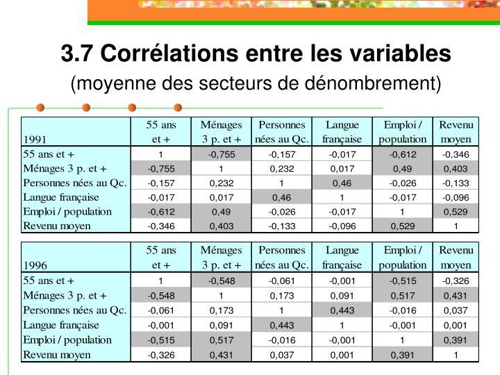 3.7 Corrélations entre les variables