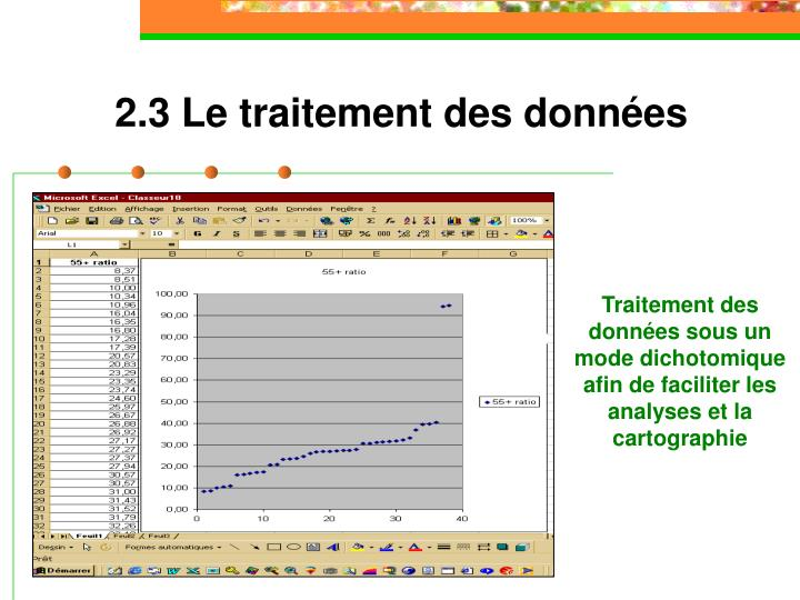 2.3 Le traitement des données