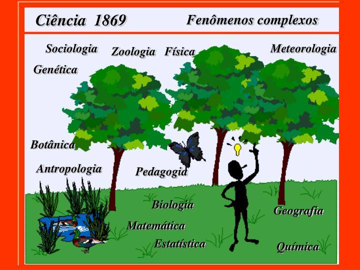 Ciência  1869