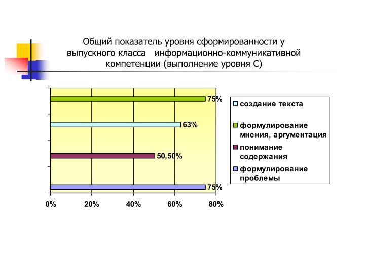 Общий показатель уровня сформированности у выпускного класса   информационно-коммуникативной компетенции (выполнение уровня С)
