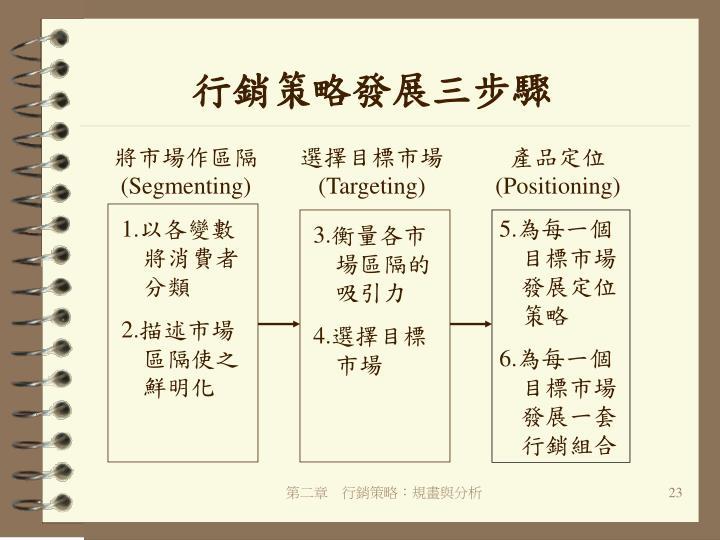 行銷策略發展三步驟