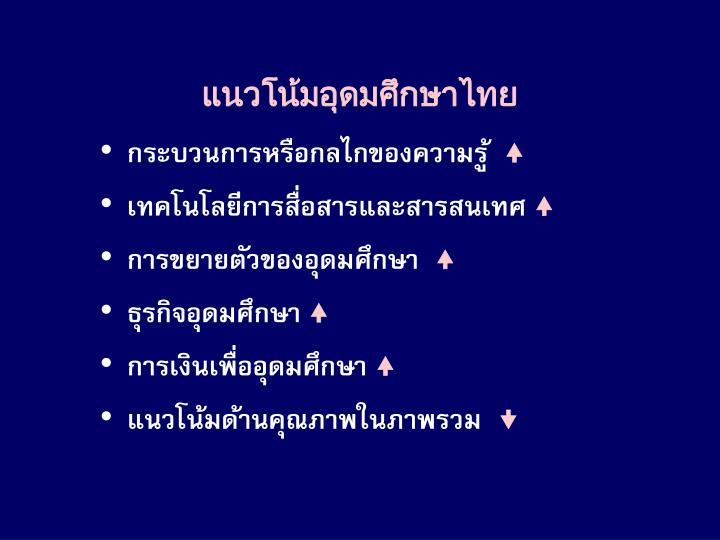 แนวโน้มอุดมศึกษาไทย