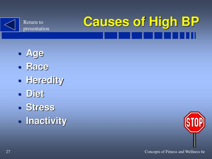 Causes of High BP