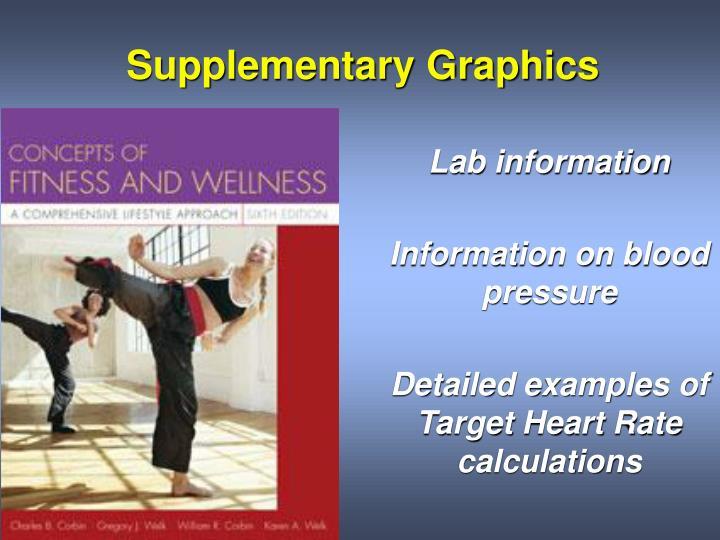 Supplementary Graphics