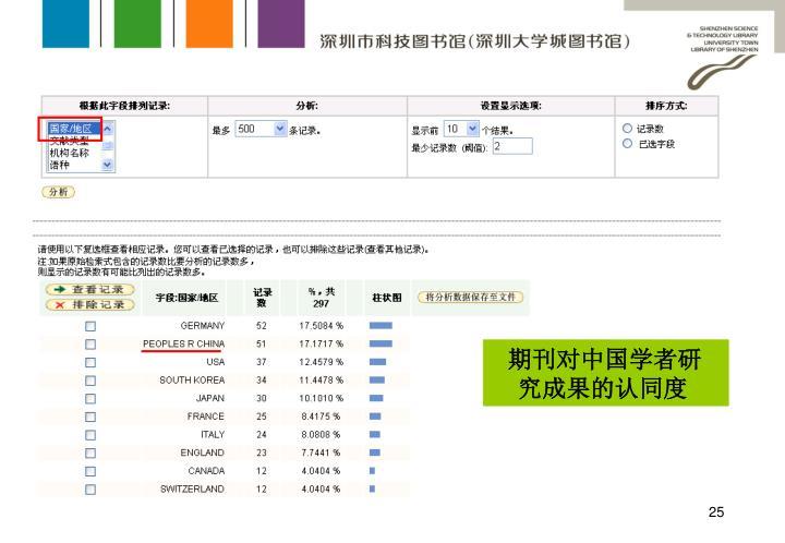 期刊对中国学者研究成果的认同度
