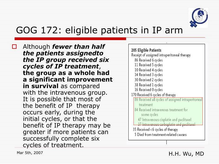 GOG 172: eligible patients in IP arm
