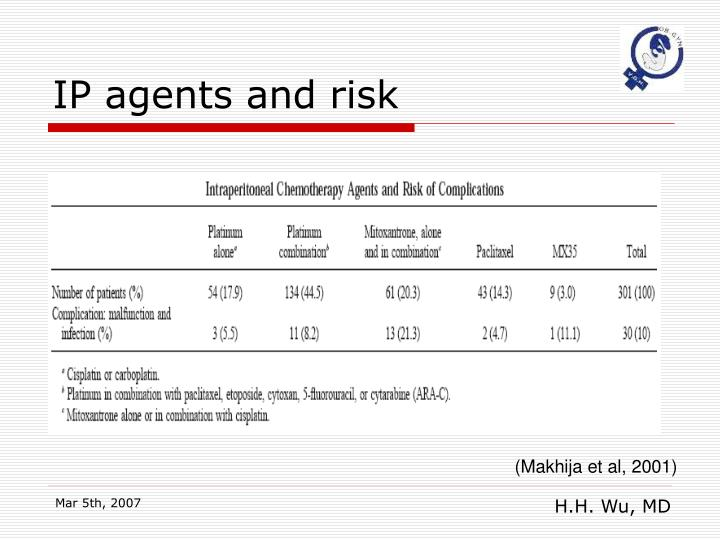 IP agents and risk
