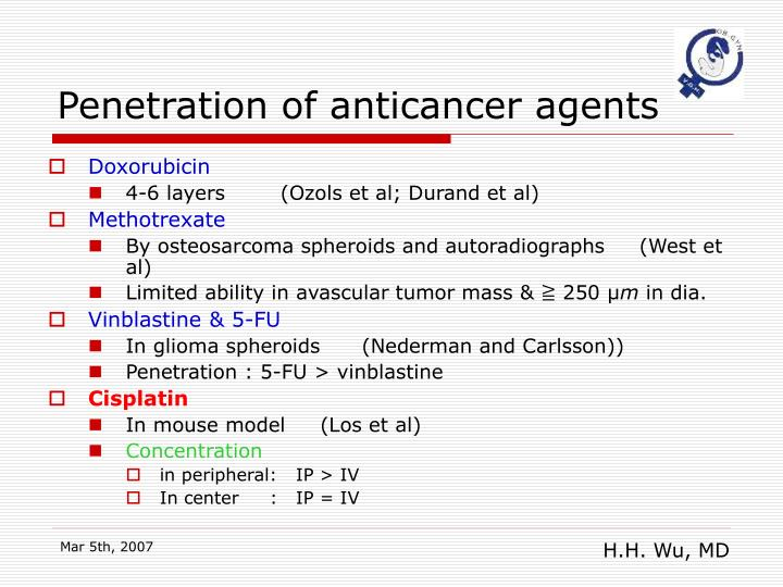 Penetration of anticancer agents