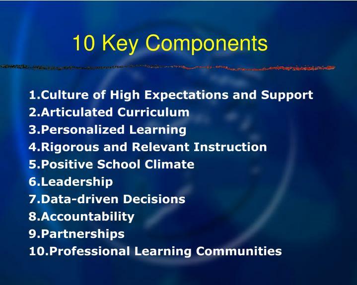 10 Key Components