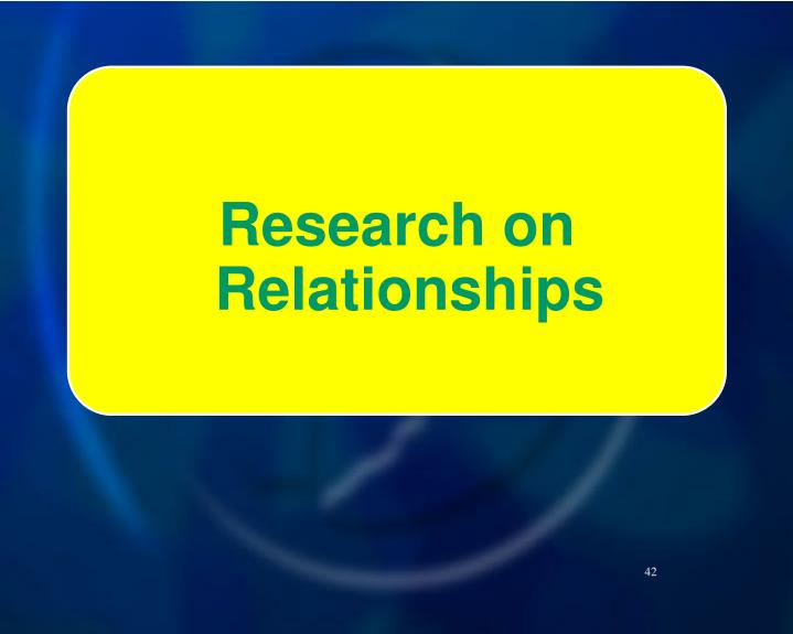 Research on Relationships