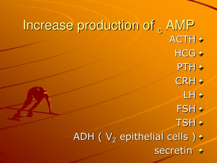Increase production of