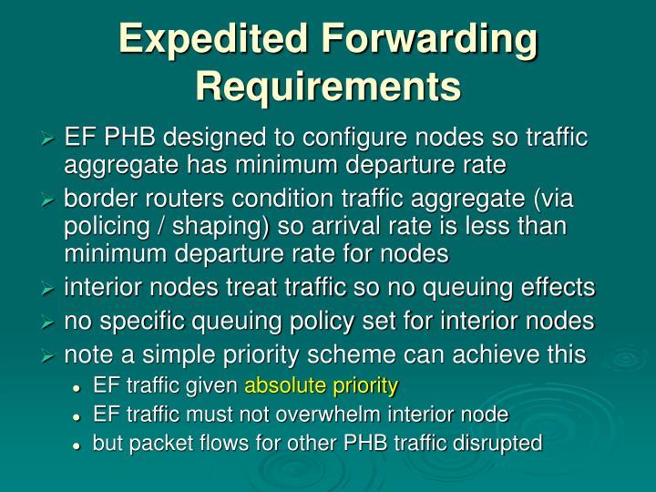 Expedited Forwarding