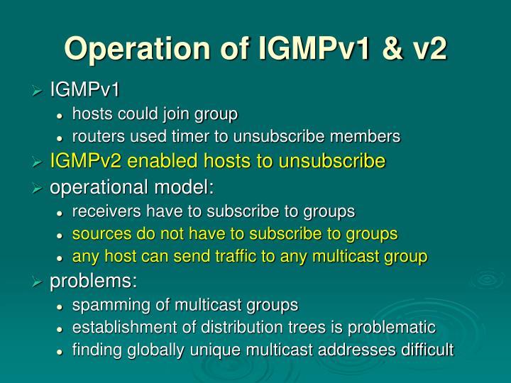 Operation of IGMPv1 & v2