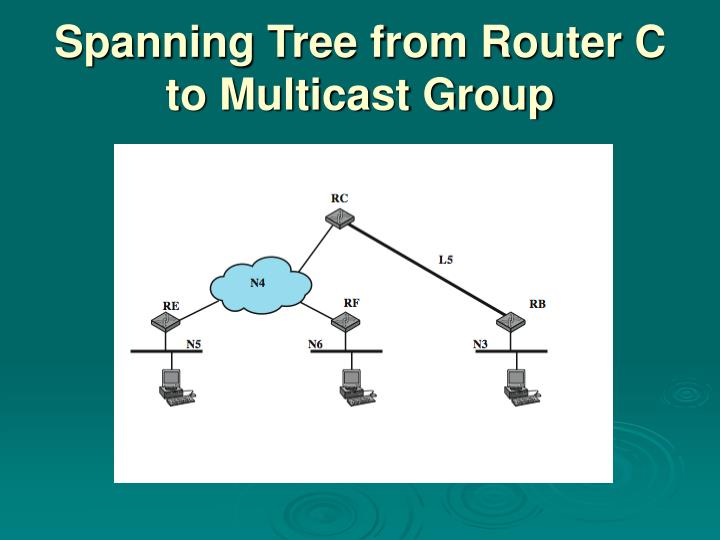 Spanning Tree from Router C to Multicast Group