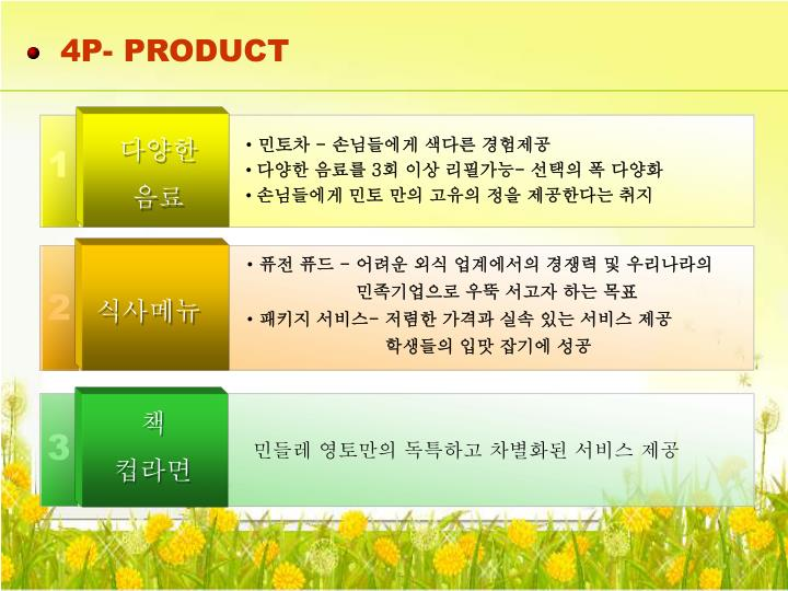 4P- PRODUCT