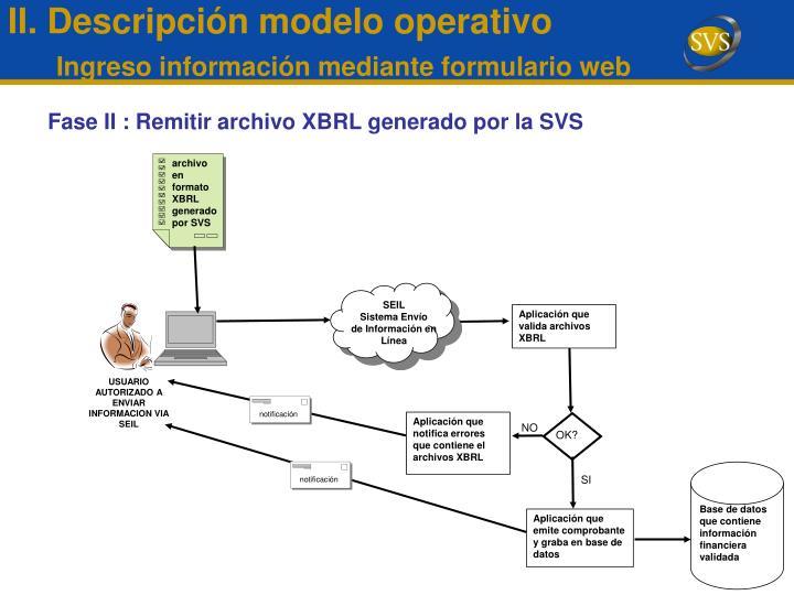 Fase II : Remitir archivo XBRL generado por la SVS