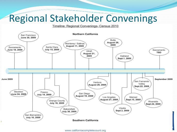 Regional Stakeholder Convenings