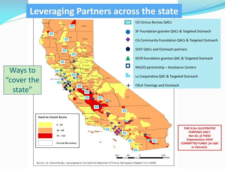 Leveraging Partners across the state