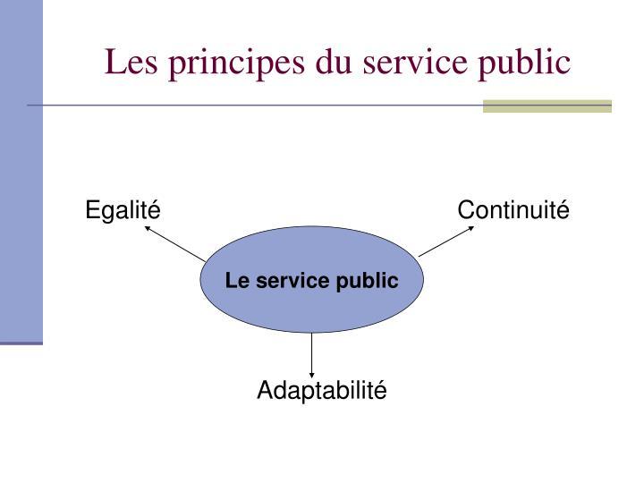 Les principes du service public
