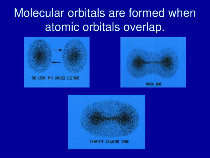 Molecular orbitals are formed when atomic orbitals overlap.