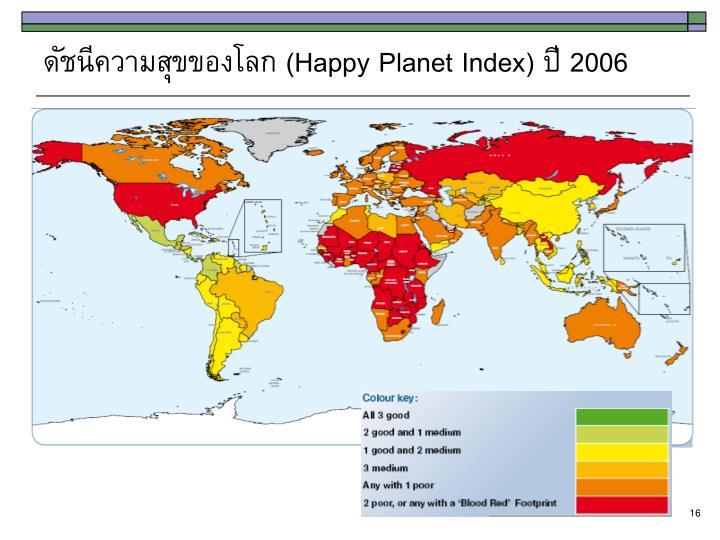 ดัชนีความสุขของโลก