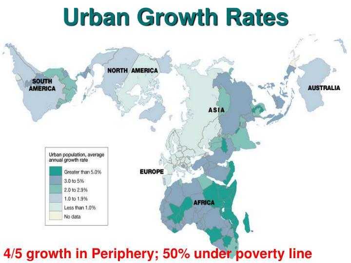Urban Growth Rates