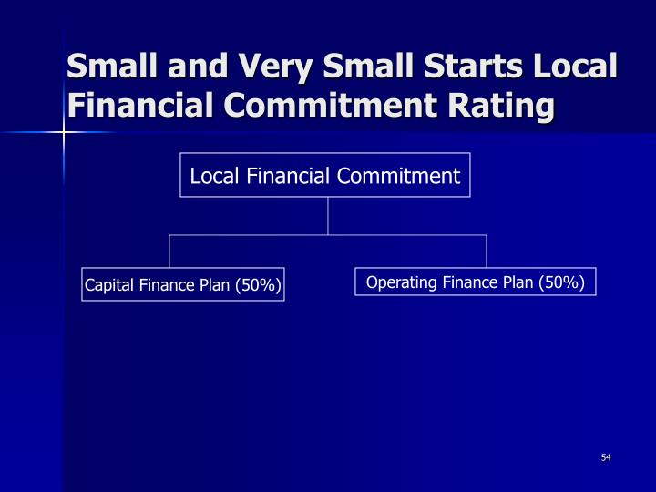 Small and Very Small Starts Local Financial Commitment Rating