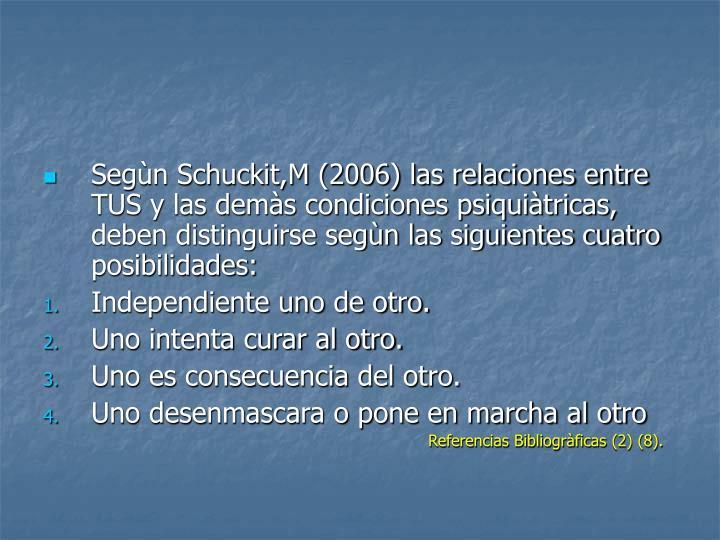 Segùn Schuckit,M (2006) las relaciones entre TUS y las demàs condiciones psiquiàtricas, deben distinguirse segùn las siguientes cuatro posibilidades: