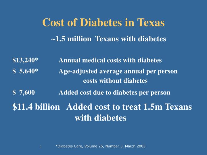 Cost of Diabetes in Texas