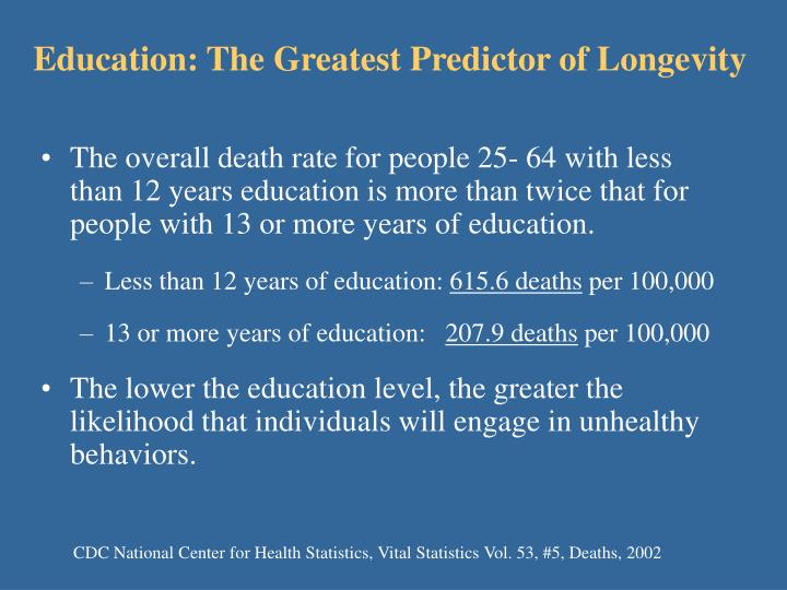 Education: The Greatest Predictor of Longevity