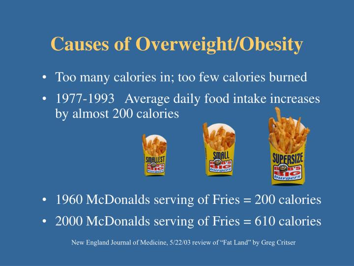 Causes of Overweight/Obesity