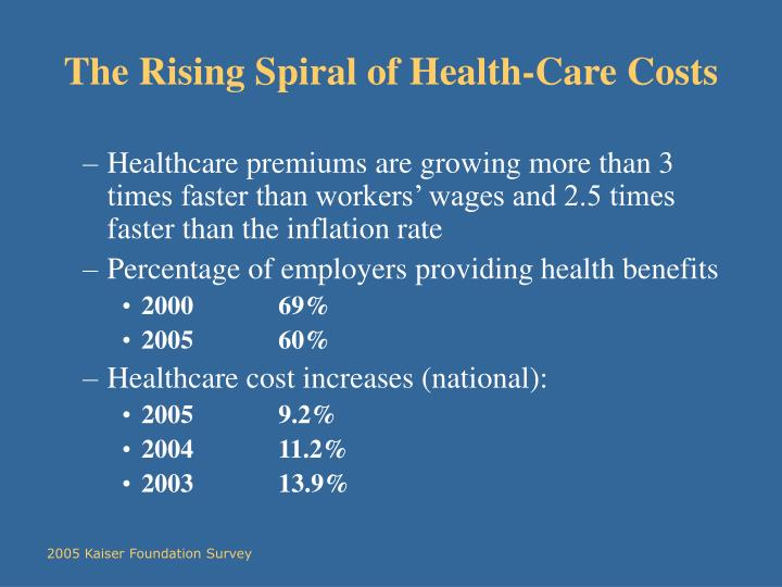 The Rising Spiral of Health-Care Costs