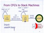 from cfg s to stack machines15