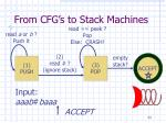 from cfg s to stack machines17