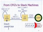 from cfg s to stack machines9