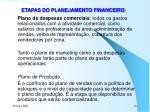 etapas do planejamento financeiro2