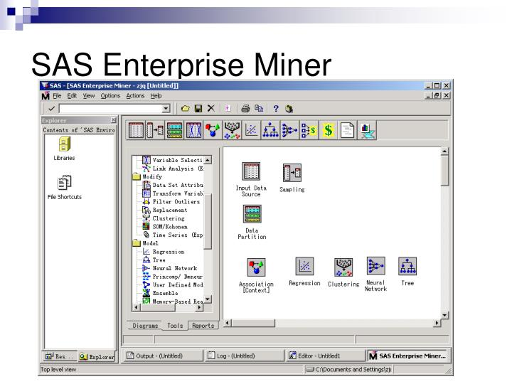 SAS Enterprise Miner