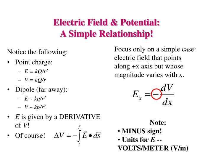 Electric Field & Potential:                                A Simple Relationship!