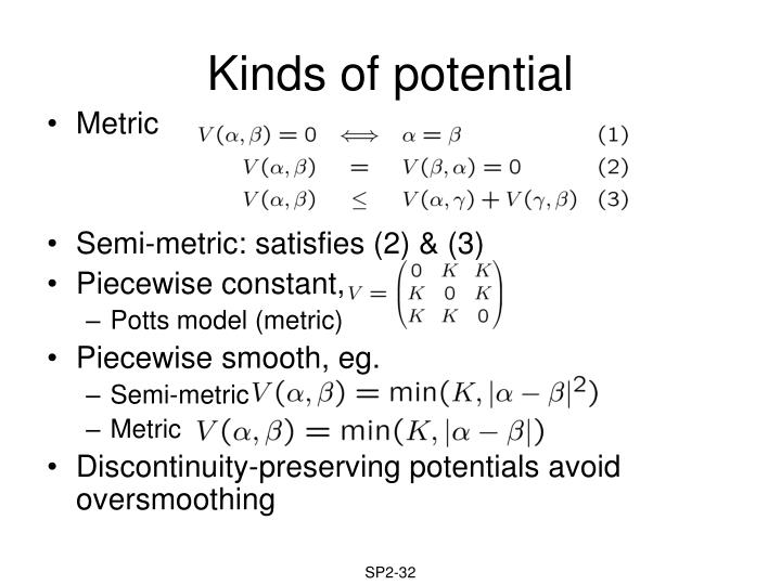 Kinds of potential