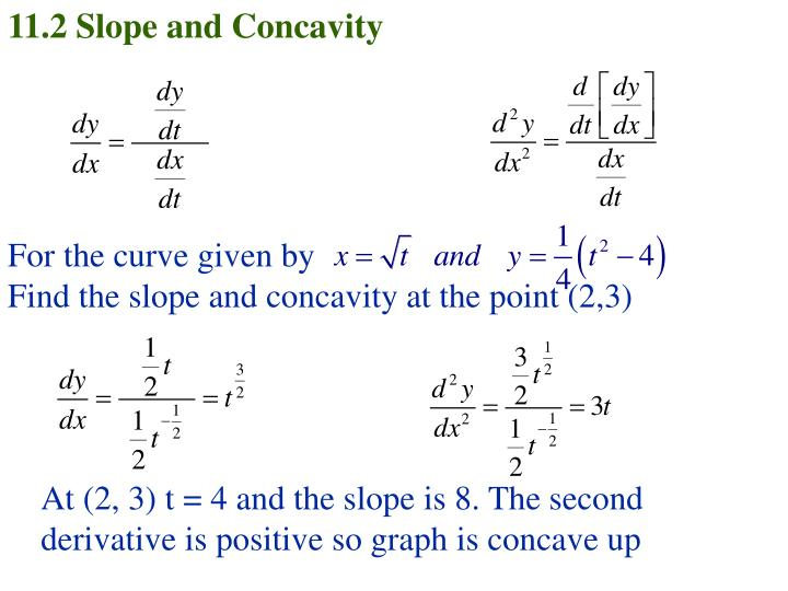 11.2 Slope and Concavity